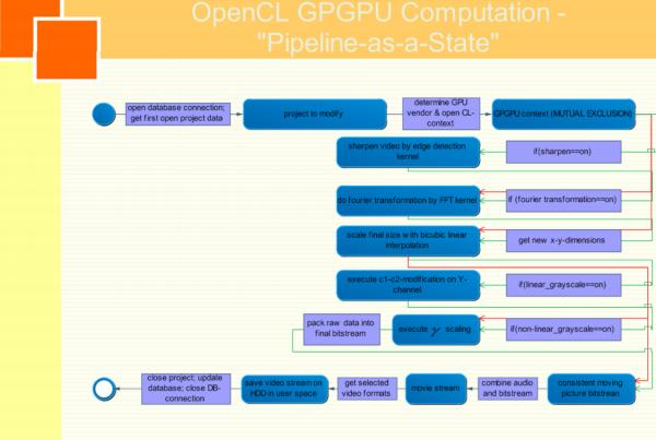 GPU_Sample.png
