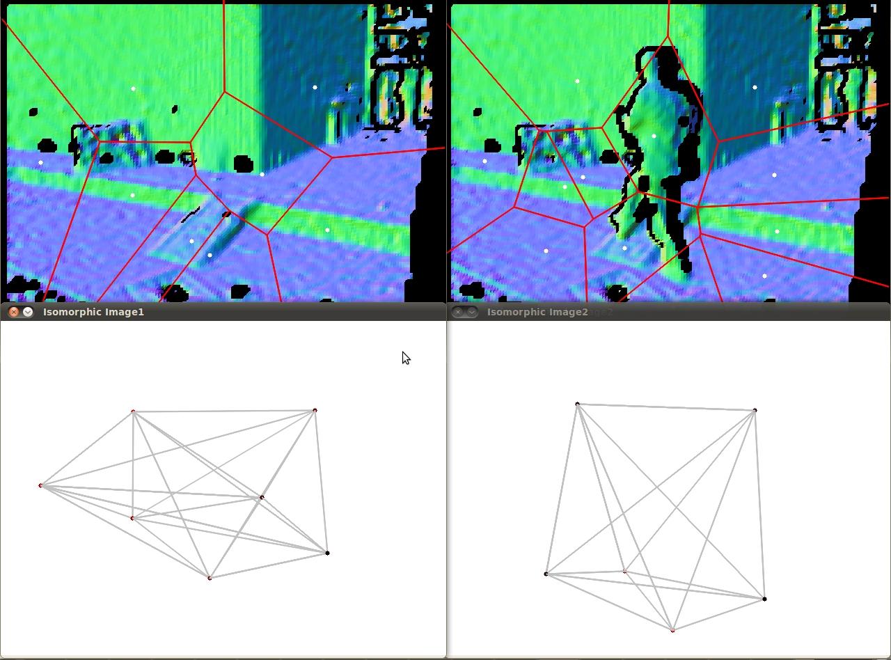 isomorph_graphs.jpg